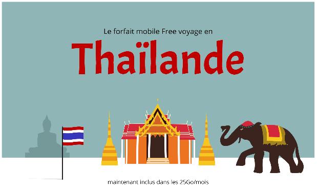 L'opérateur mobile Free vient d'ajouter la Thaïlande à ses destinations comprises dans les 25Go de roaming mensuel