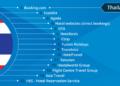 Les meilleurs sites de réservation d'hôtels en Thaïlande