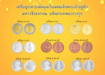 Les premières pièces du Roi Rama X misent en circulation le 6 avril